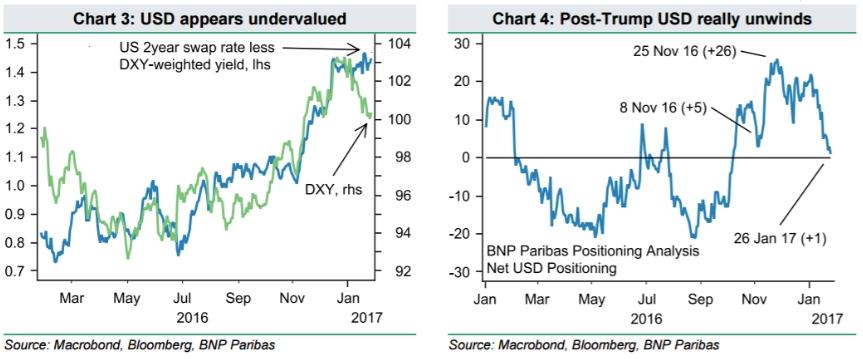 Stock options bnp paribas
