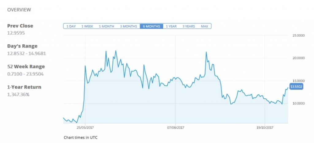 net neutrality cryptocurrency mining