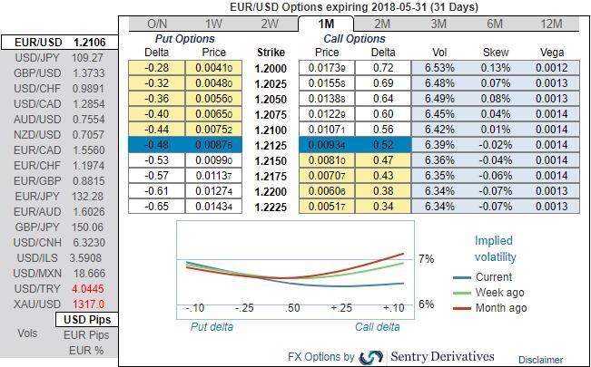 Forex analytics setiap hari