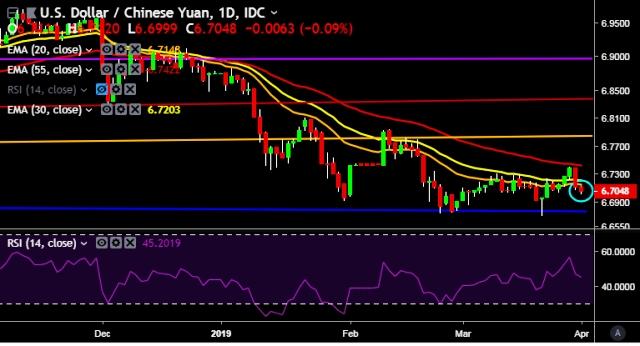 asian stocks rally
