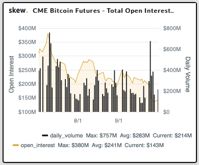 Cryptocurrency futures listed derivatives