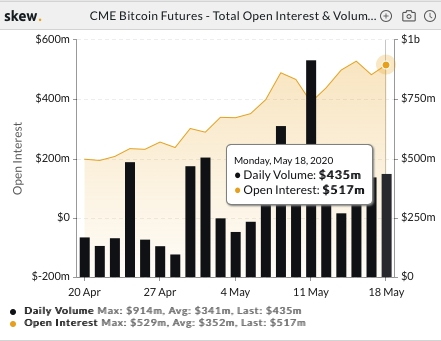 Do fundamentals drive cryptocurrency prices